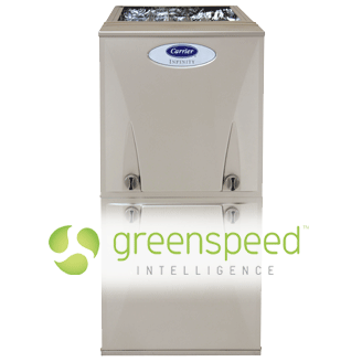 Infinity® 98 Gas Furnace With Greenspeed™Intelligence Model: 59MN7