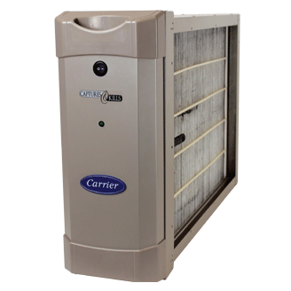 Performance™ Air Purifier Model: PGAP